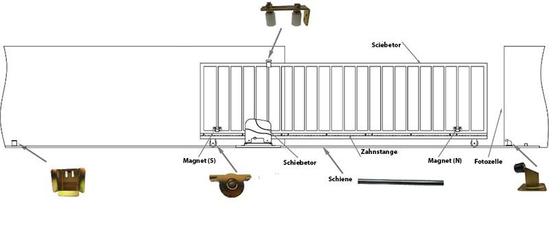 Tor Schiene Schiebetor Set Bodengeführt zum Aufschrauben inkl 6 Schienen  KS380